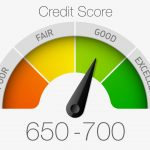 Credit score range, orange - poor, yellow - fair, pointing at light green - good range between 650-700, dark green - excellent