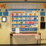 Sprout Display of educational tools for parents of young children
